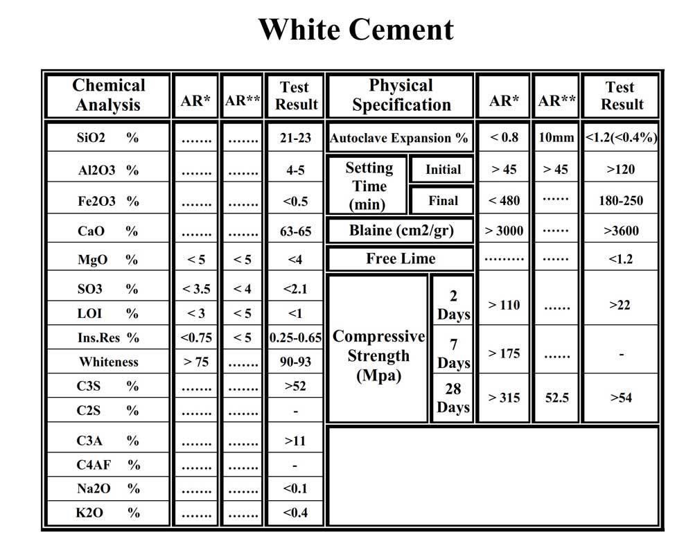 White Cement 52,5