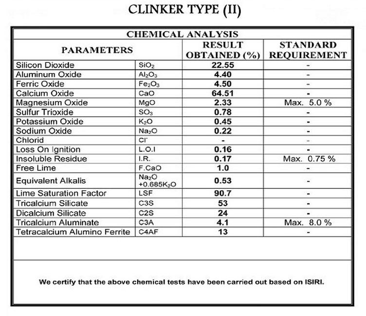 clinker-type-2