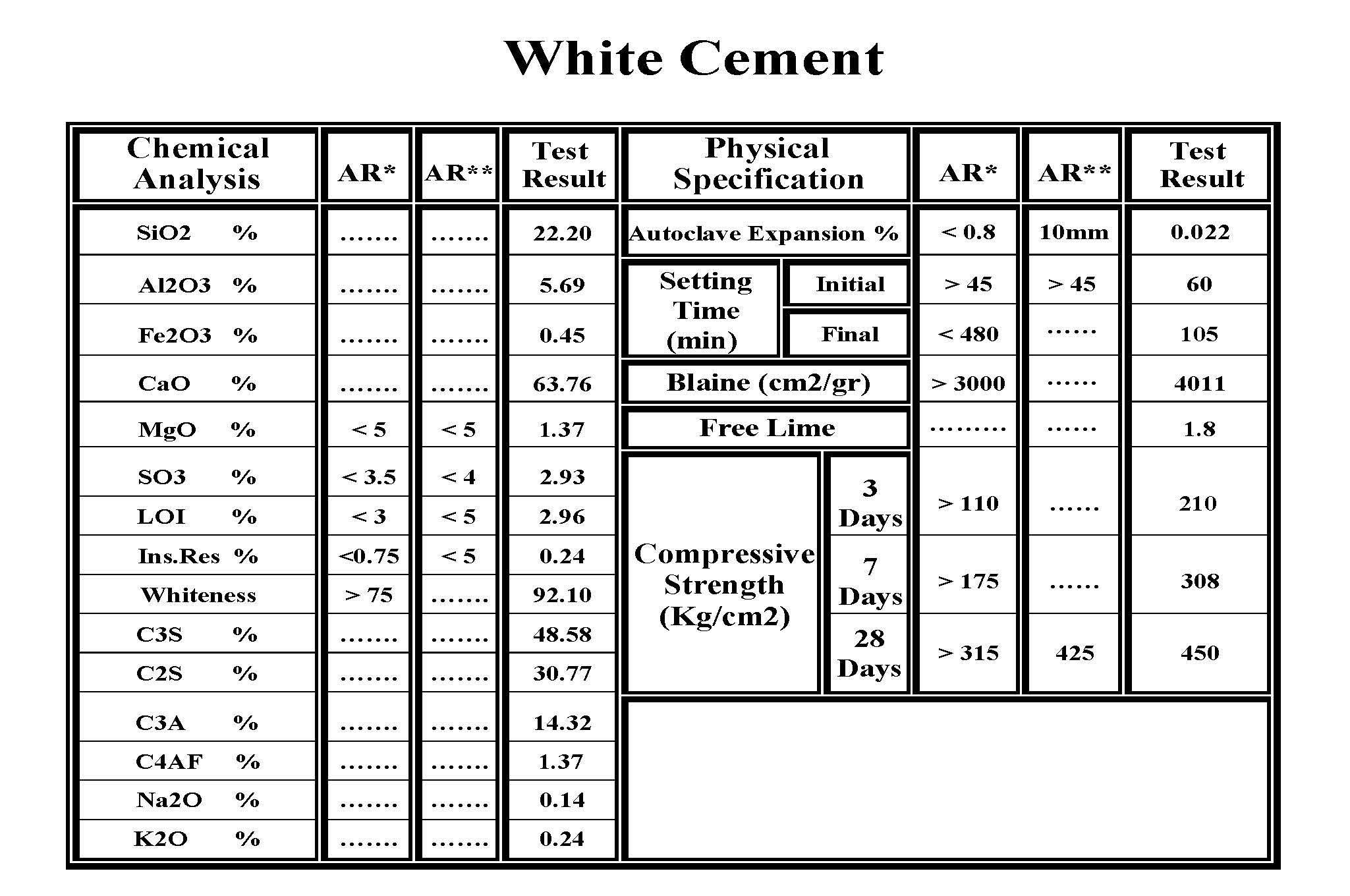 White Cement 42,5